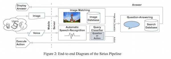 image-Sirius-pipeline