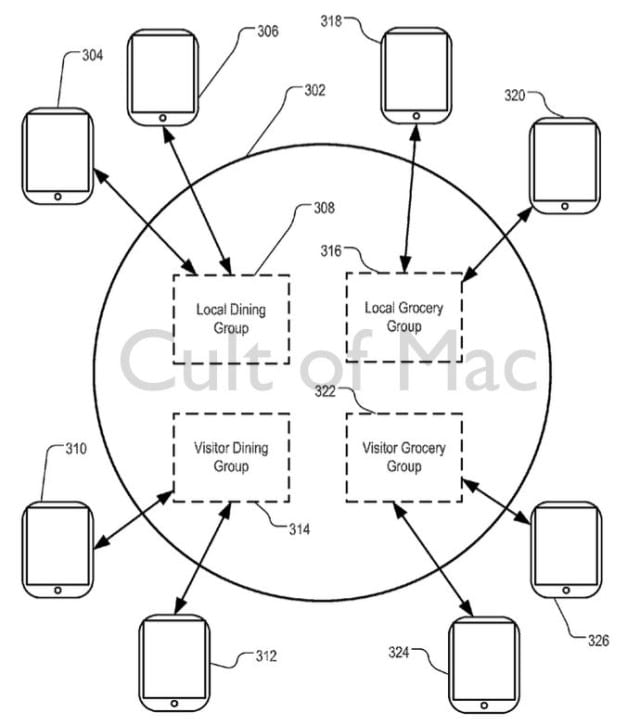 Apple-640x725