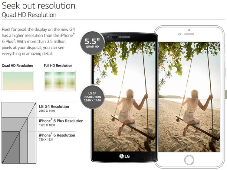LGG4-display-iPhone-6-Plus
