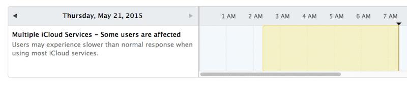 iCloud-System-Status-May