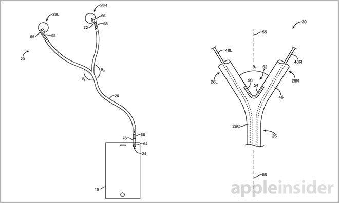 Apple inventa le cuffie intelligenti capaci di riprodurre brani diversi per ciascun padiglione 13086 7495 150602 Earphone l TechNinja