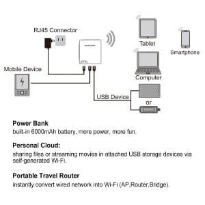 iSpazio-MR-RAVPower-filehub-6