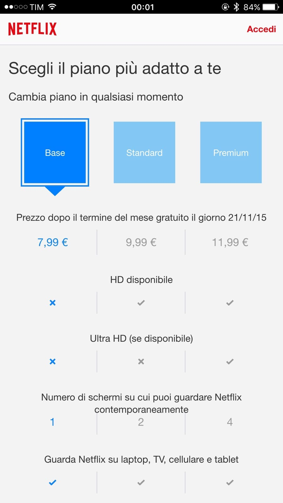 Netflix Disponibile In Italia: Come Attivare La Prova