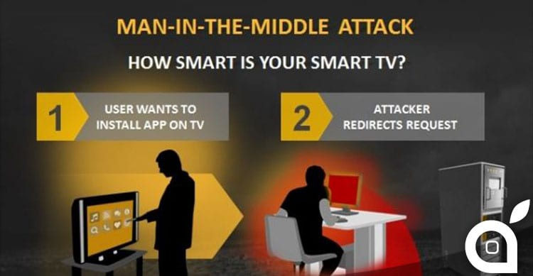 attacco virus smartTV