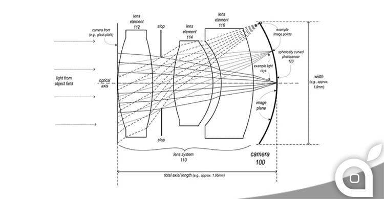 Apple brevetta un fotosensore curvo che migliora la fotocamera di iPhone in dimensioni e prestazione