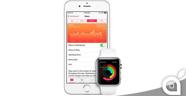Apple Watch e privacy: al sicuro i dati degli utenti