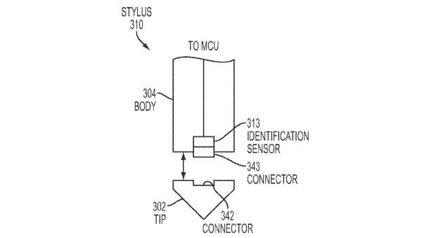 Apple-Pencil-stylus-patent