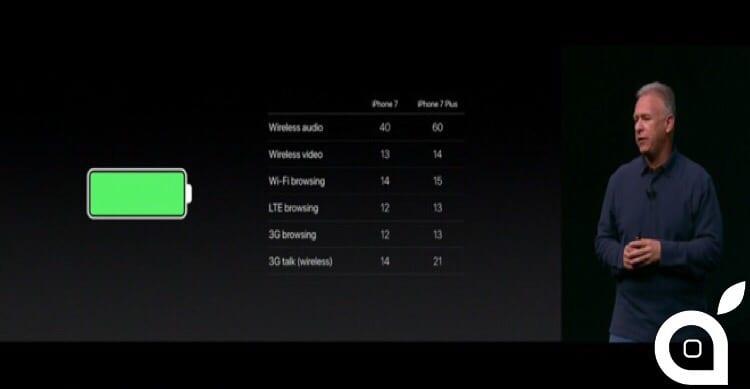 iPhone 7 e 7 Plus hanno delle batterie più capienti rispetto agli iPhone 6s