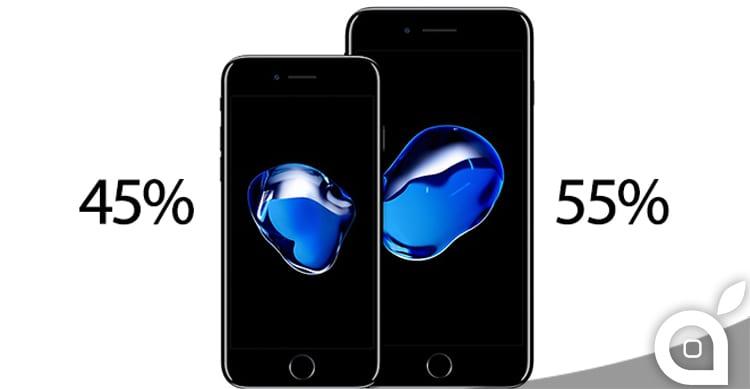 Preordini Apple, per la prima volta gli utenti preferiscono il modello Plus