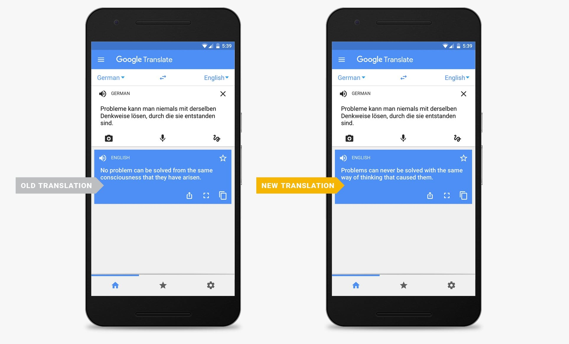 Google Translate: ecco la Neural Machine Translation per 8 lingue