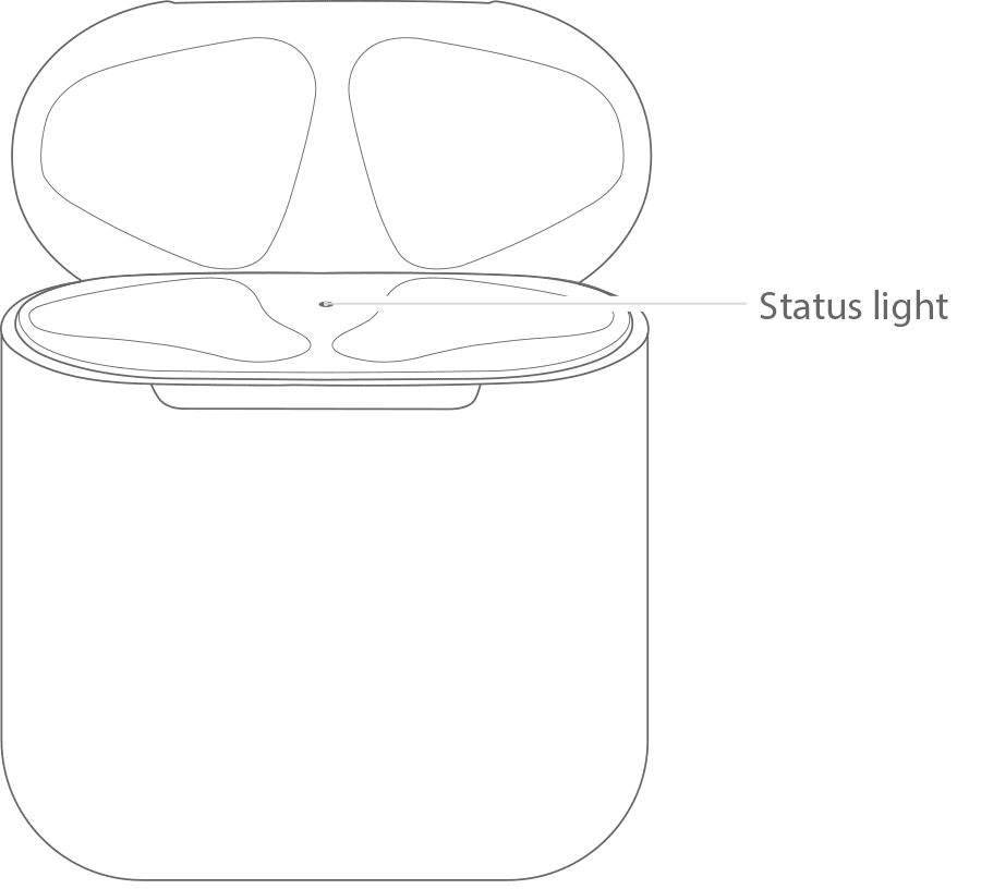 airpods-status-light-tech-spec