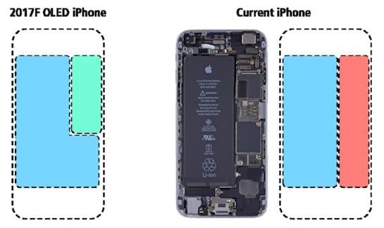 IPhone 8: grande schermo in piccole dimensioni