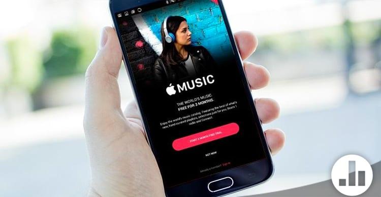Sondaggio: Qual è il vostro servizio di musica in streaming preferito?