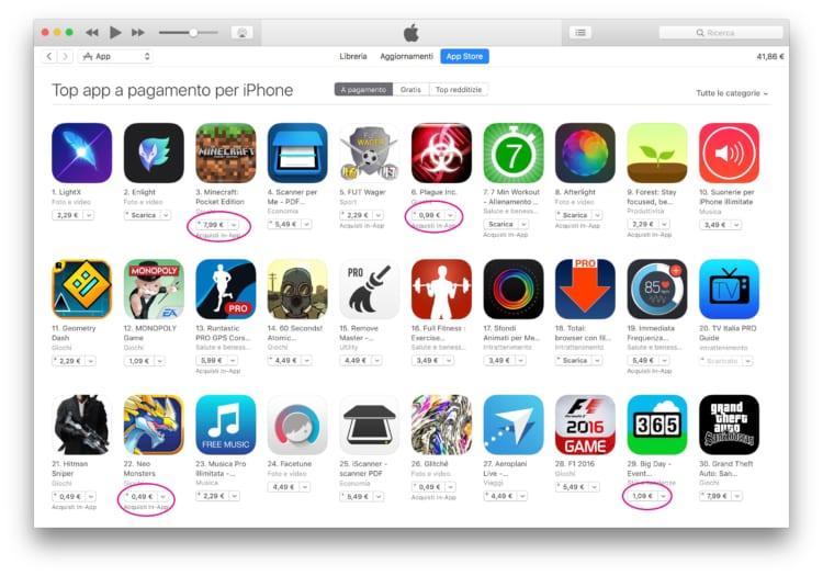 aumento prezzi applicazioni app store