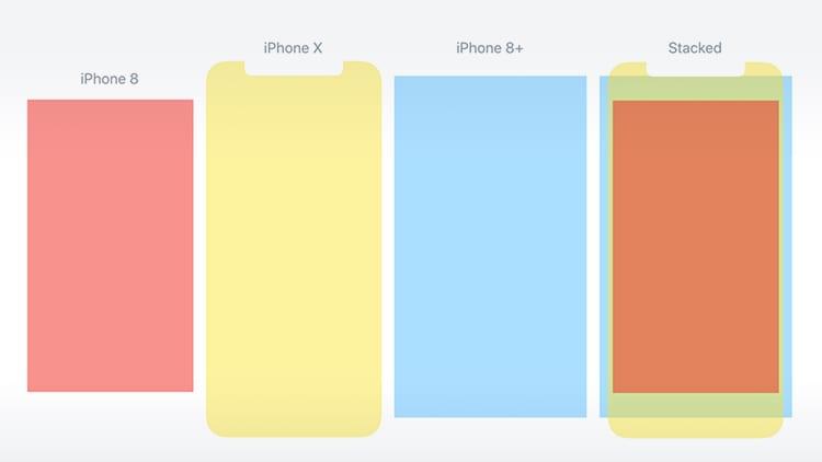 """Lo schermo di iPhone X (5,8″) può essere considerato """"più piccolo"""" di quello dell'iPhone 8 Plus (5,5″)"""