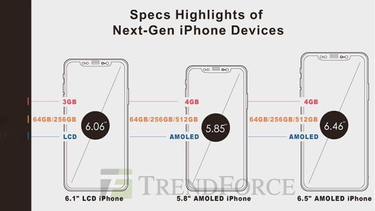 iPhone 2018: compatibilità con Apple Pencil, nuove informazioni sui prezzi e modelli