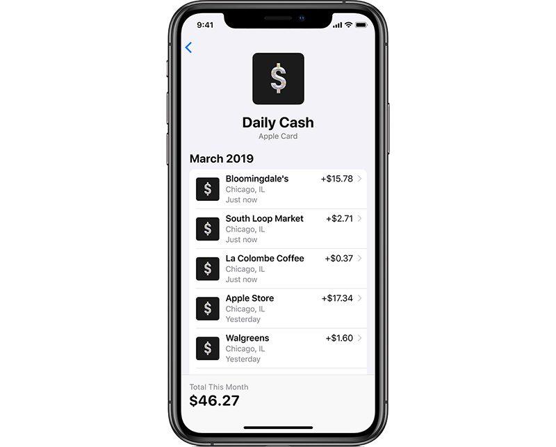 Apple Card rimborso acquisti