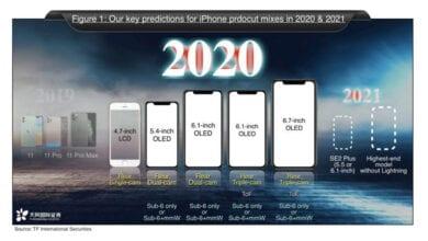 Photo of Kuo: Tutti i modelli di iPhone 5G verranno lanciati nell'autunno 2020
